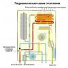 Navien Ace-13K Turbo White, Газовый настенный котёл Навиен