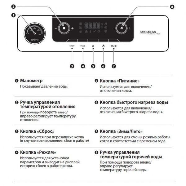 Navien Smart Tok 24K, Газовый настенный котёл Навьен