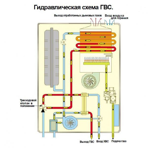 Navien Ace-24K Turbo Silver, Газовый настенный котёл Навиен