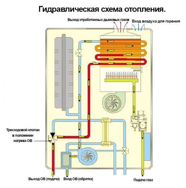 Navien Ace-13K Turbo Gold, Газовый настенный котёл Навиен