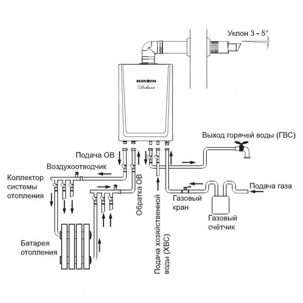 Navien Deluxe Coaxial 13K, Газовый настенный котёл Навьен