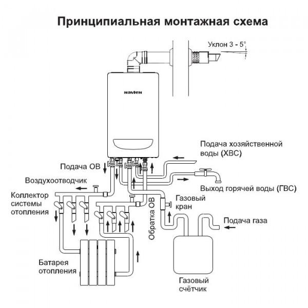 Navien Deluxe S Coaxial 13K, Газовый настенный котёл Навьен