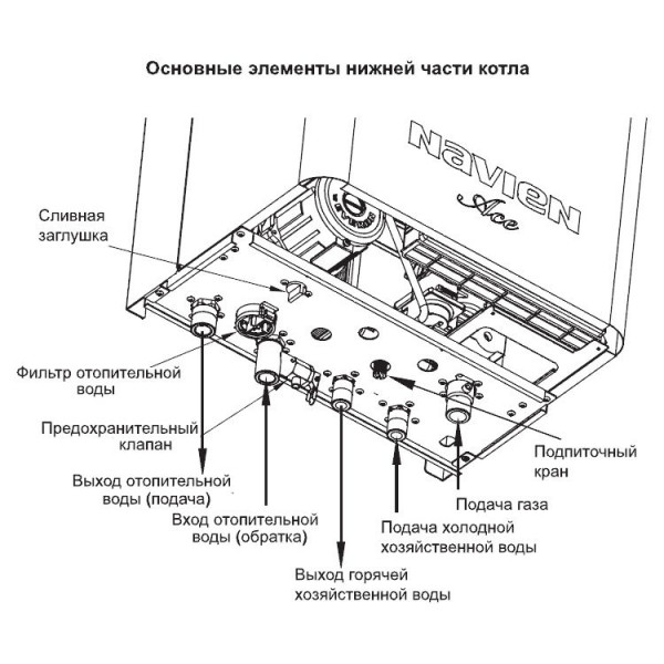 Navien Ace-13A Atmo White, Газовый настенный котёл Навиен