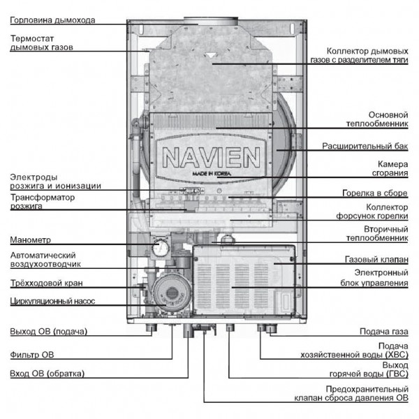 Navien Ace-13A Atmo Silver, Газовый настенный котёл Навиен