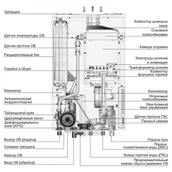 Navien Deluxe Coaxial 20K, Газовый настенный котёл Навьен