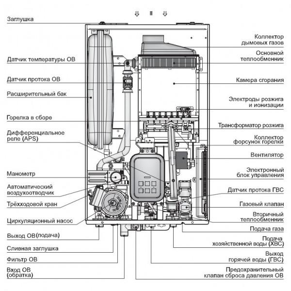 Navien Deluxe plus Coaxial 16K , Газовый настенный котёл Навьен