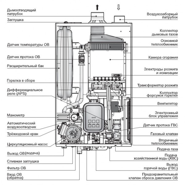 Navien Deluxe plus 40K, Газовый настенный котёл Навьен