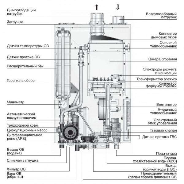 Navien Deluxe 10K, Газовый настенный котёл Навьен