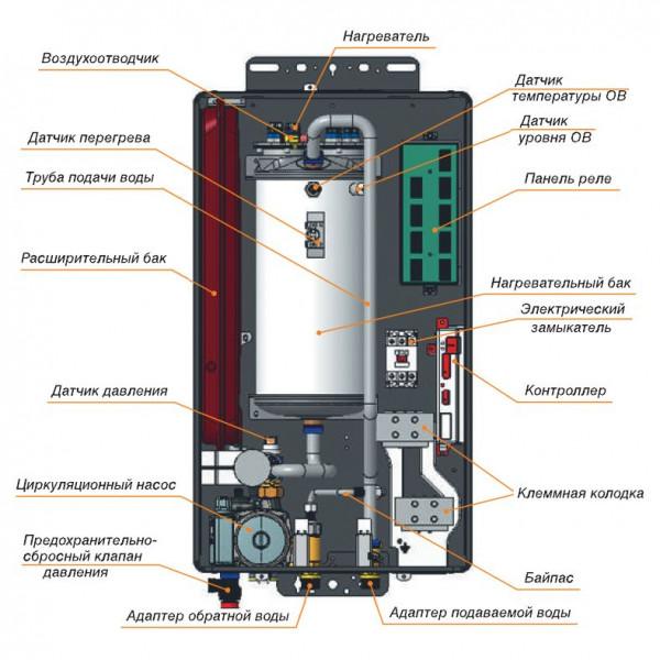 Navien EQB-12HW, Настенный электрический котёл Навьен
