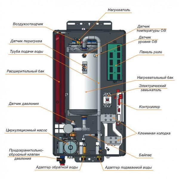 Navien EQB-24HW, Настенный электрический котёл Навьен