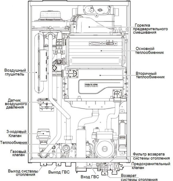 Navien NCB-40LSWE, Настенный конденсационный двухконтурный котёл Навьен