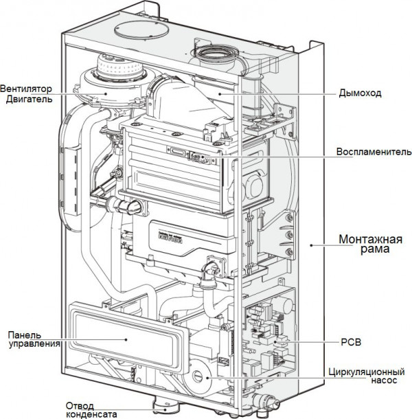 Navien NCB-24LSWE, Настенный конденсационный двухконтурный котёл Навьен