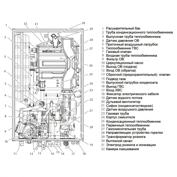 Navien NCN-25KN, Настенный конденсационный двухконтурный котёл Навьен