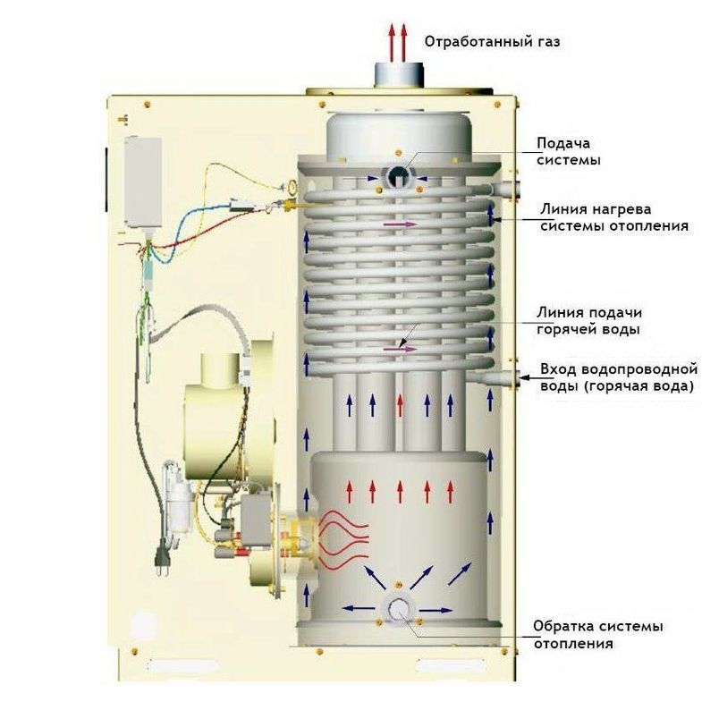 Функциональная схема котла Navien GST-49K Silver