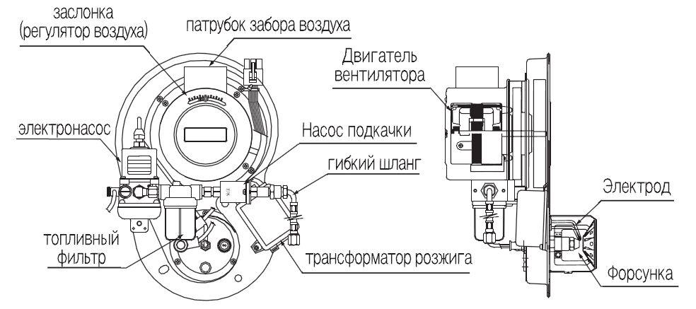 Структура горелки котла Navien LST-24K