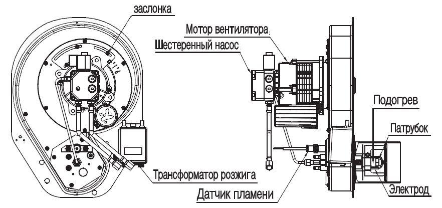 Структура дизельной горелки котла Navien LST-13KG