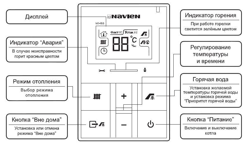 Пульт управления котлом Navien Deluxe 40K