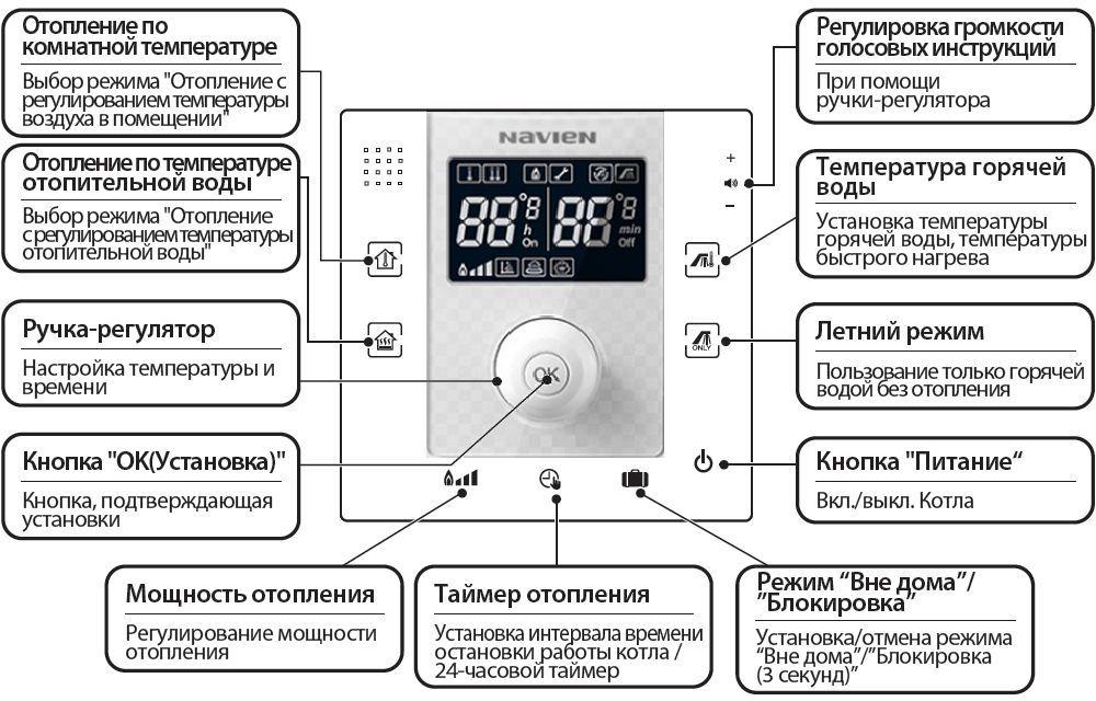 Пульт управления Navien NR-30S
