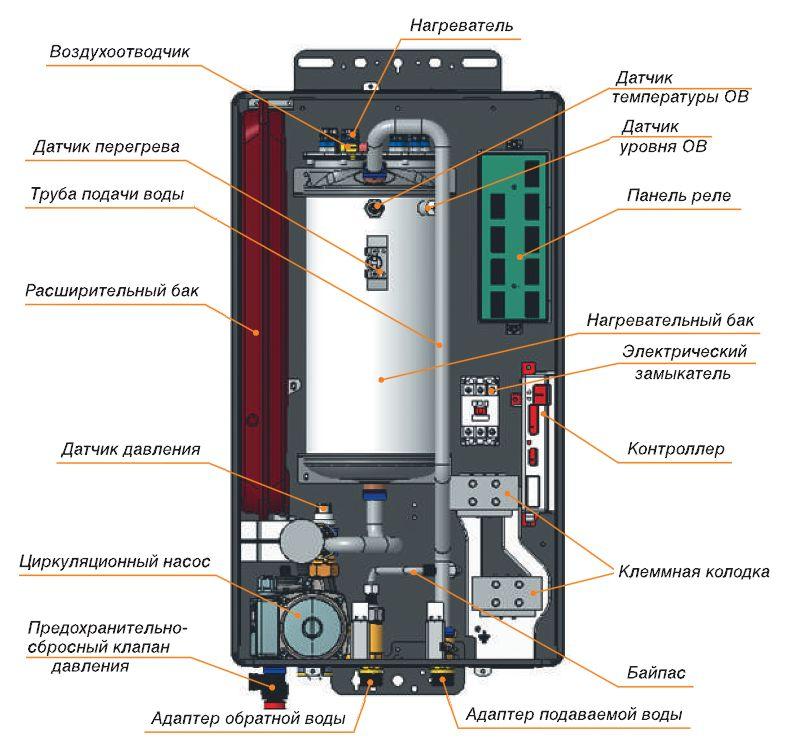 Конструкция котла Navien EQB-12HW