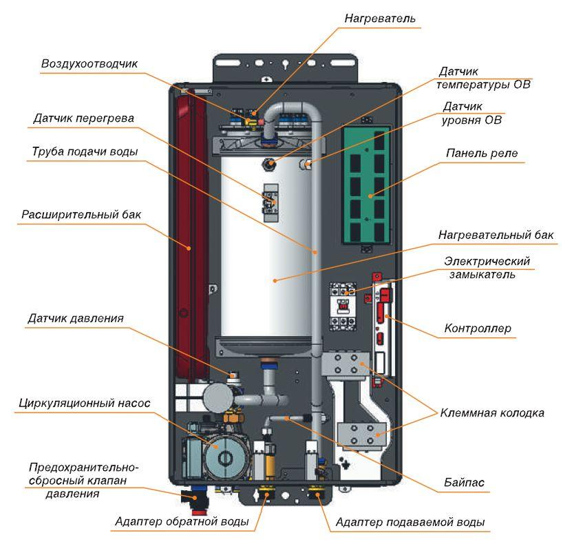 Конструкция котла Navien EQB-18HW