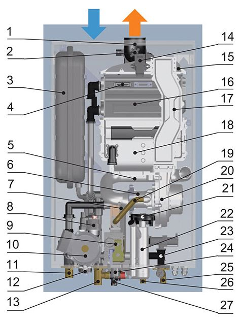Конструкция котла Navien NCN-40KN