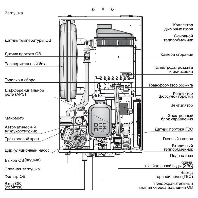 Конструкция котла Navien Deluxe plus Coaxial 16K