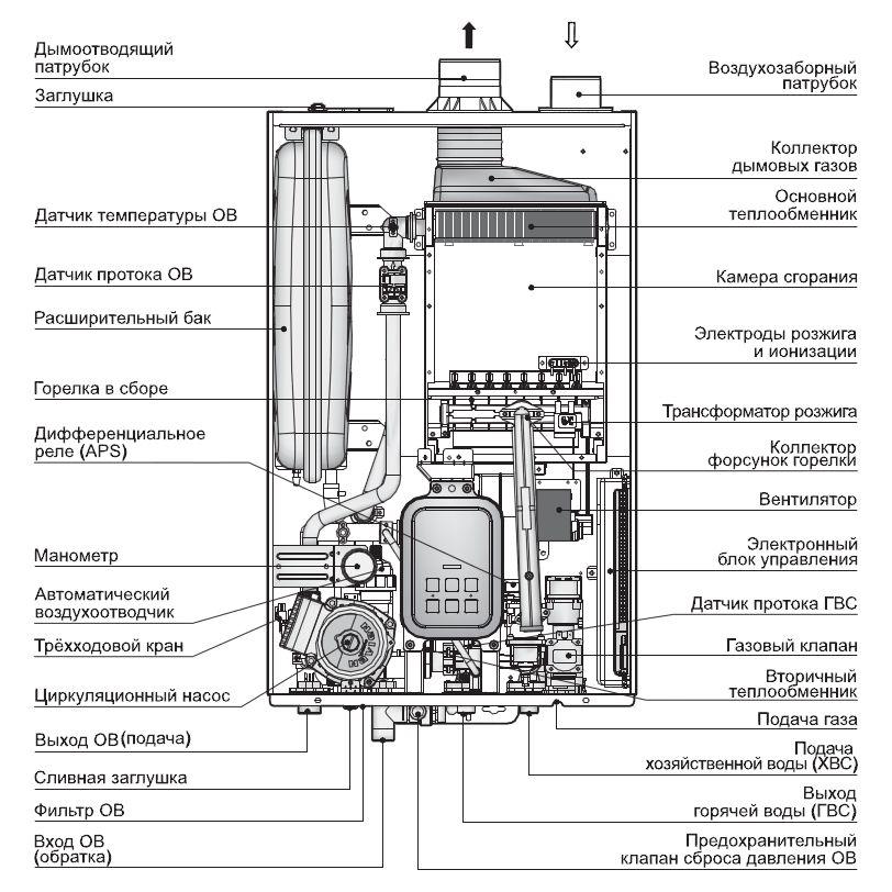 Конструкция котла Navien Prime 20K
