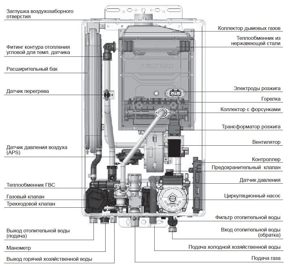 Конструкция котла Navien Deluxe S Coaxial 20K