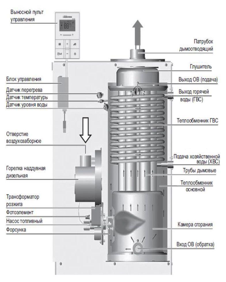 Конструкция котла Navien LST-24KN